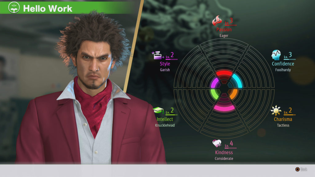 Stats screen from Yakuza: Like a Dragon, an RPG from SEGA.